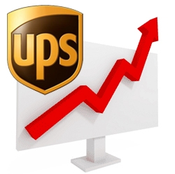 <p>UPS (NYSE:UPS) today announced diluted earnings per share of $0.84 for the second quarter of 2010, a 71% jump over the adjusted earnings of the prior-year period. Global revenue increased 13%, generating a 57% increase in operating profit to $1.4 billion.</p>