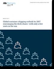 AlixPartners - Supply Chain 24/7 Company
