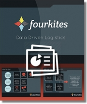 FourKites - Supply Chain 24/7 Company