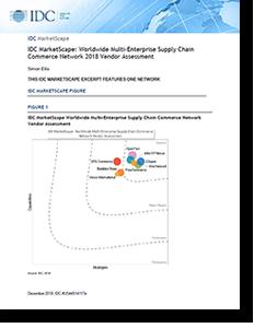 Network Design - Supply Chain 24/7 Topic